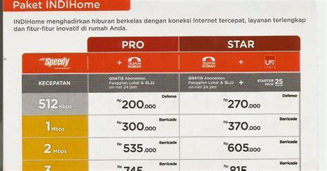Wifi Speedy Bulanan paket speedy untuk wilayah medan dan sekitarnya telkom indihome medan