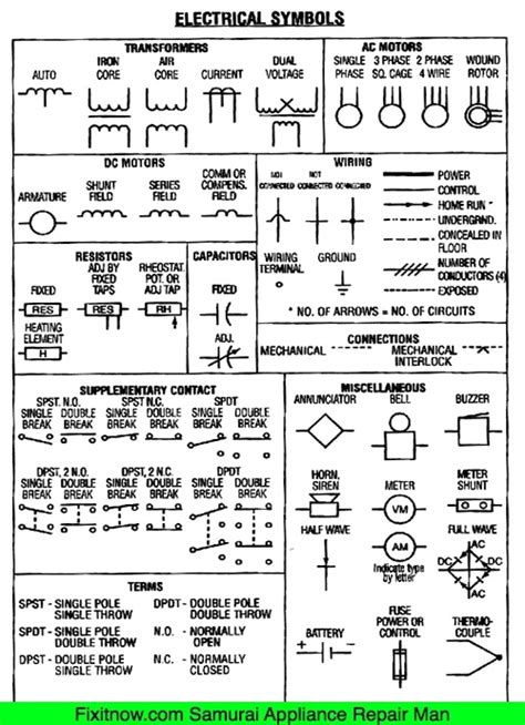 electrical symbols  wiring  schematic diagrams