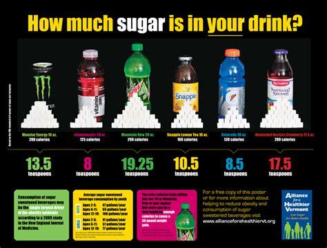 CDAE Faculty Tackle Sugar  Sweetened Beverages   UVM Food