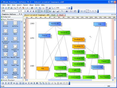 free software for drawing flowcharts edraw flowchart software