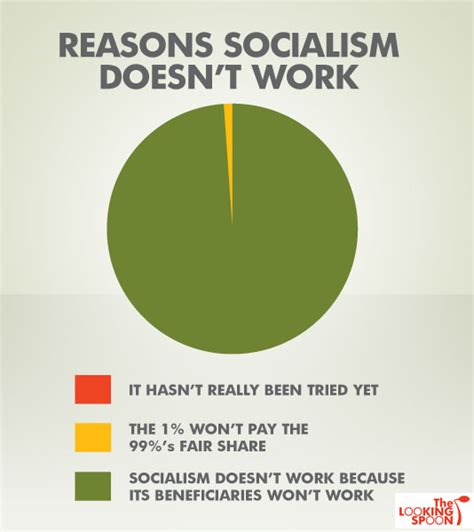 layout that doesn t work html why socialism doesn t work trump land aka obama cartoons