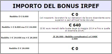 assegno alimentare bonus irpef di 80 come si applica lavoro e diritti