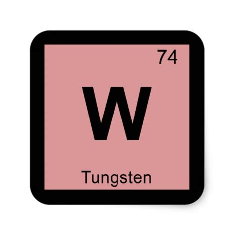 w tungsten chemistry periodic table symbol square