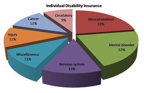 types of house insurance global insurance guideline insurance for shops