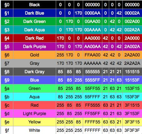 mc color codes how to change color in pet nametag hypixel minecraft