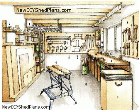 Home Workshop Plans | woodshop ideas home workshop layouts
