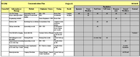 communication plan template excel exle communication plan