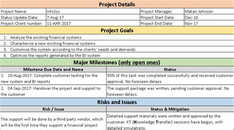 project status update email sle free templates and
