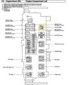 wire simple electric outomotive detail circuit 2010 toyota tundra wiring diagram untitled free