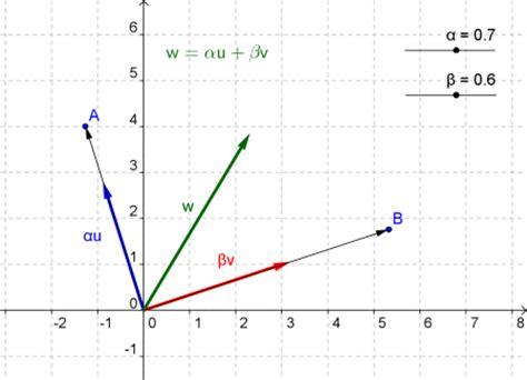 imagenes vectoriales definicion definici 243 n de espacio vectorial 187 concepto en definici 243 n abc