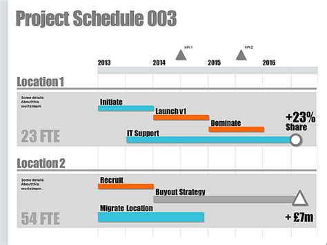 powerpoint project schedule template with infographics
