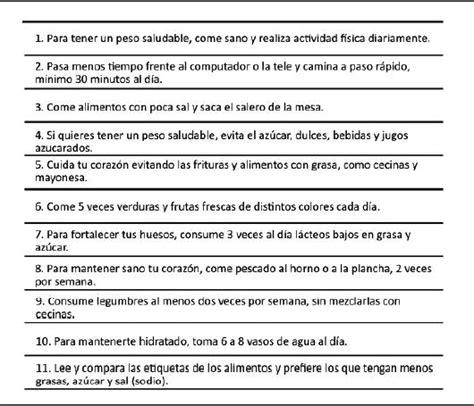 preguntas sobre guias alimentarias proceso de formulaci 243 n y validaci 243 n de las gu 237 as