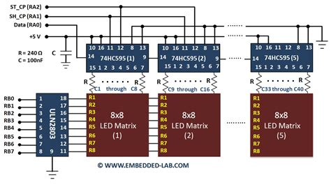 Pcb Matrix Lobang Ic a 8x40 led matrix marquee using shift registers embedded lab