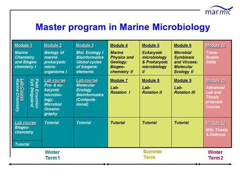 dissertation topics in forensic medicine essay topics exles templates magisk co dissertation
