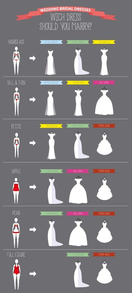 wedding dress types for body types quiz wedding decoration the best wedding dresses for your body type top wedding