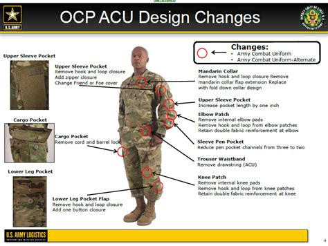 new ar 670 1 2015 wear and appearance of army uniforms and insignia