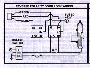 door lock relay wiring diagram 97 f150 keyless entry wiring diagram get free image about wiring diagram