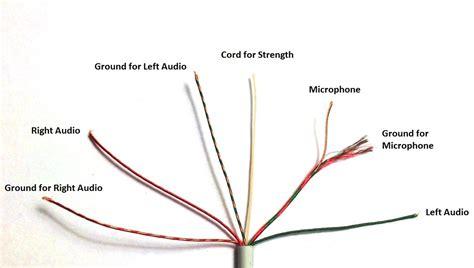 explain    apple earbud trs wiring