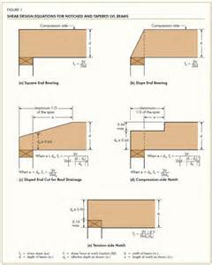 Wood Beam Span Tables by Lvl Beam Sizing Submited Images