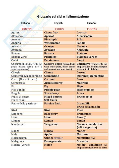 alimenti in tedesco glossario it en es sul cibo e gli alimenti appunti di