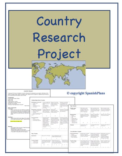 country report template middle school country research project spanishplans org