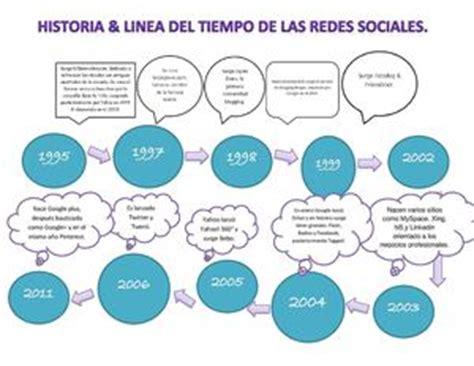 las redes sociales y sus imagenes calam 233 o historia linea del tiempo de las redes sociales
