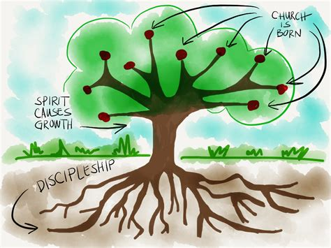 Who Is A Church Planter by Why I M Tired Of Church Planting Seth Mcbee Verge Network