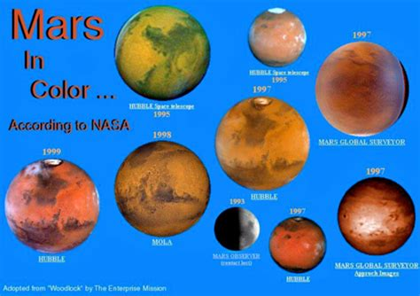 what colors are the planets revealing mars true colors of nasa