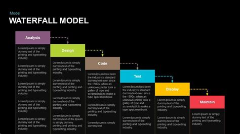 waterfall model template waterfall model powerpoint and keynote template slidebazaar