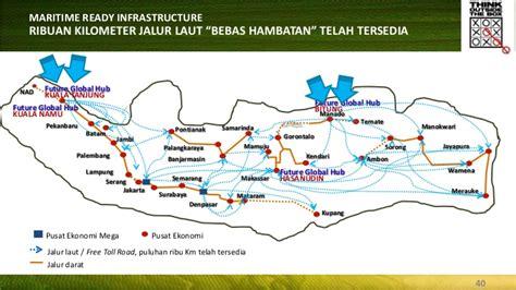 Dinamika Wilayah Per Determinan Masa Depan Kota Percepatan Dan Perluasan Pembangunan Ekonomi