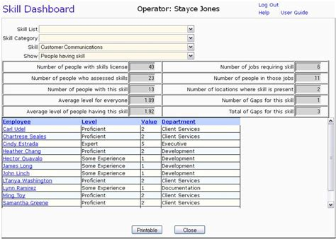 access matrix access database