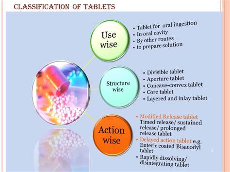 supplement 6 3 to the european pharmacopoeia indian pharmacopoeia 2014 buy