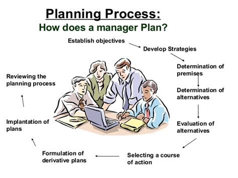how early do they do a planned c section ppm lecture 10 11 planning process types