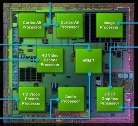 nvidia tegra 250 soc notebookcheck.net tech