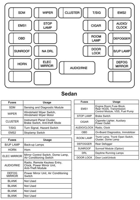 small engine service manuals 2010 pontiac g6 electronic toll collection pontiac g6 4 cyl fuse box diagram imageresizertool com