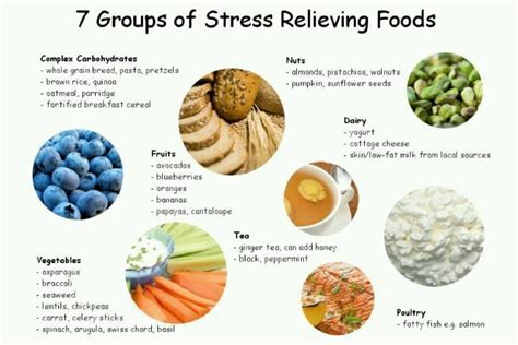 7 Best Foods For Stress Relief by Healthy Stress Relieving Foods 7 Cups Forum