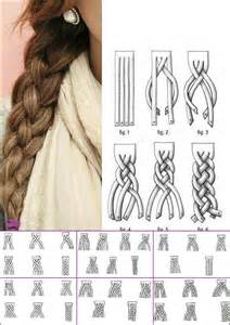 how to braid hair step by step diy 4 strand 5 strand and 6 strand flat braiding basic