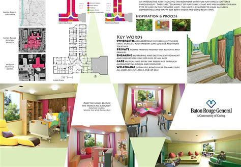 interior decorator meaning interior design of design