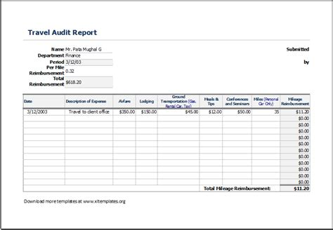 Business Travel Audit Report For Excel Excel Templates Audit Template Excel