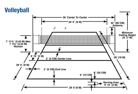 printable volleyball court diagram search results for printables basketball court images