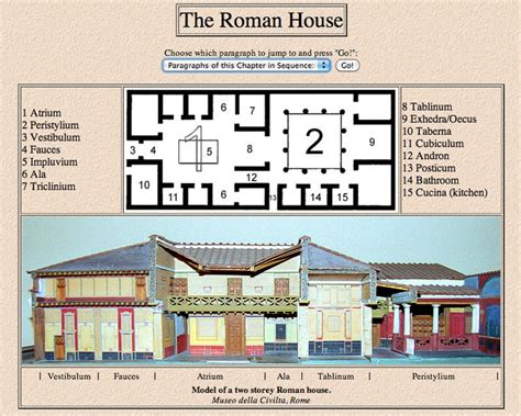 roman domus plan the roman house tcoe architecture pinterest the