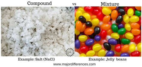 is table salt a compound or mixture is table salt a compound or mixture elcho table