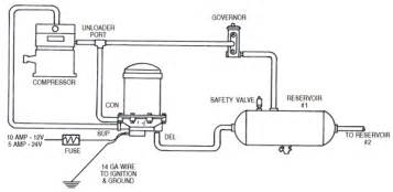 Typical Air Brake System Diagram Bendix Ad 9 Air Dryers Anythingtruck Truck Trailer