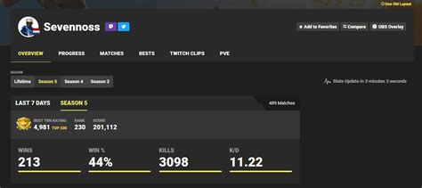fortnite stats tracker fortnite and luck gamecrate