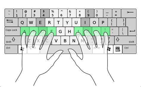 file qwerty home position svg wikimedia commons