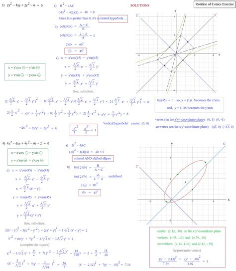 Translating Conic Sections by Math Plane Completing The Square Tables Chart Grid Paper