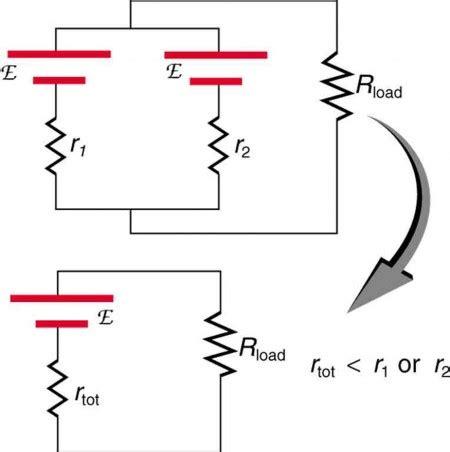 resistance of a single resistor electromotive terminal voltage physics