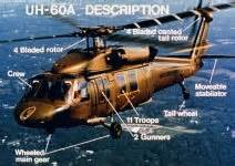 Uh 60 Mechanic by Uh 60 Black Hawk Helicopter Mechanic