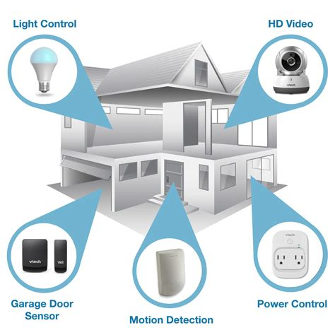 smart home solutions vtech to unveil wireless monitoring for smart homes at ces