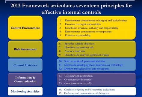 coso internal control integrated framework principles fcpa compliance internal controls